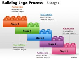 lego blocks process stages 5