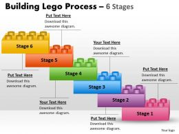 lego blocks process stages 9