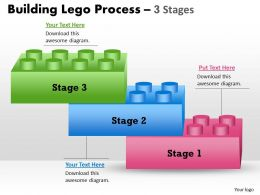 lego blocks process stages