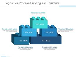 Legos For Process Building And Structure Powerpoint Slides