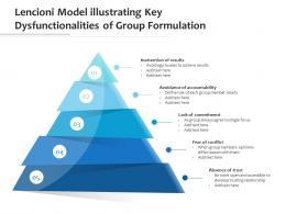 Lencioni Model Illustrating Key Dysfunctionalities Of Group Formulation