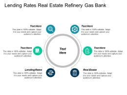 Lending Rates Real Estate Refinery Gas Bank Growth Market Cpb