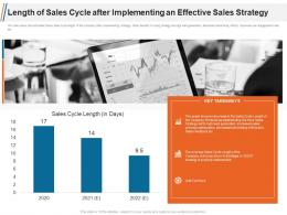 Length Of Sales Cycle After Implementing An Effective Sales Strategy Ppt Slides