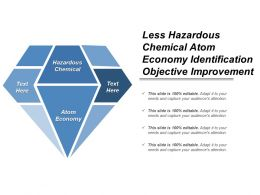 Less Hazardous Chemical Atom Economy Identification Objective Improvement