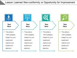Lesson Learned Non Conformity Or Opportunity For Improvement
