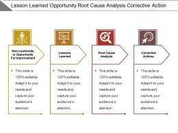 Lesson Learned Opportunity Root Cause Analysis Corrective Action