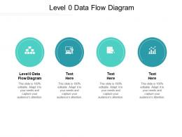 Level 0 Data Flow Diagram Ppt Powerpoint Presentation Infographic Template Tips Cpb