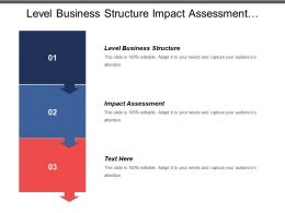 Level Business Structure Impact Assessment Operational Desk Producers