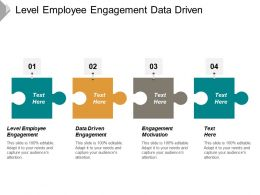 Level Employee Engagement Data Driven Engagement Motivation Cpb