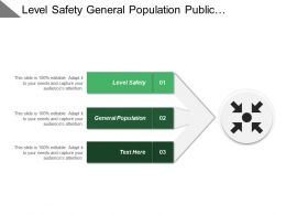 Level Safety General Population Public Information Organisation Role