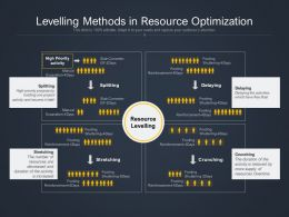 Levelling Methods In Resource Optimization