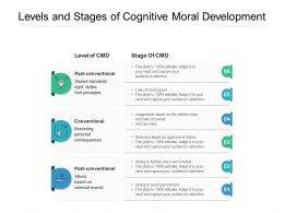 Levels And Stages Of Cognitive Moral Development