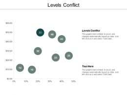Levels Conflict Ppt Powerpoint Presentation Outline Examples Cpb