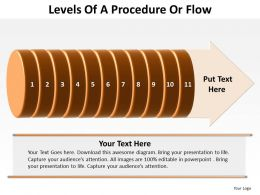 Levels Of A Procedure Or Flow 11 Stages 4