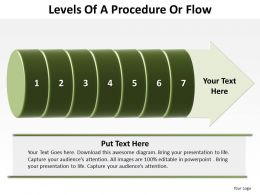 Levels Of A Procedure Or Flow 7 Stages 15