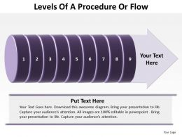 Levels Of A Procedure Or Flow 9 Stages 7