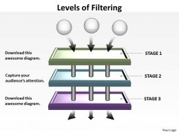 Levels Of Filtering Powerpoint Slides Presentation Diagrams Templates