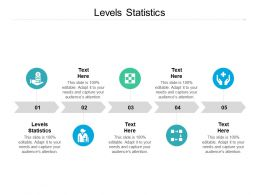 Levels Statistics Ppt Powerpoint Presentation Pictures Mockup Cpb
