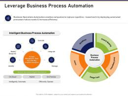 Leverage Business Process Automation How Mold Elements An Organization Synergy Succes Ppt Icons