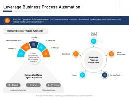 Leverage Business Process Automation Integrate Ppt Demonstration