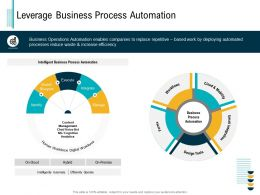 Leverage Business Process Automation ML Ppt Powerpoint Presentation File Graphics Example