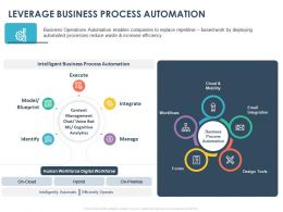 Leverage Business Process Automation Ppt Powerpoint Presentation Outline Gridlines