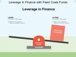 Leverage In Finance With Fixed Costs Funds