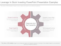Leverage In Stock Investing Powerpoint Presentation Examples