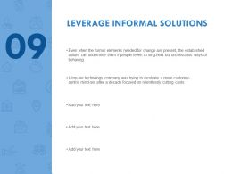 Leverage Informal Solutions Technology Ppt Powerpoint Presentation File Themes