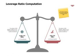 Leverage Ratio Computation Ppt Powerpoint Presentation Ideas Visuals