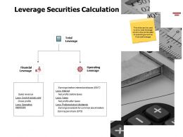 Leverage Securities Calculation Ppt Powerpoint Presentation Clipart Images