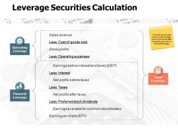 Leverage Securities Calculation Total Leverage Technology Ppt Powerpoint Presentation Infographics