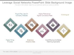 Leverage Social Networks Powerpoint Slide Background Image