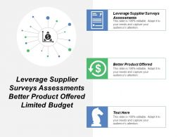 Leverage Supplier Surveys Assessments Better Product Offered Limited Budget