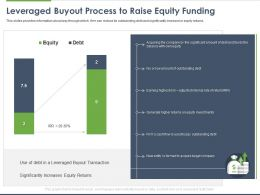 Leveraged Buyout Process To Raise Equity Funding Ppt Powerpoint Presentation Outline Template