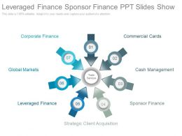 Leveraged Finance Sponsor Finance Ppt Slides Show