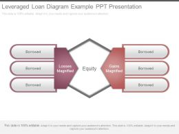Leveraged Loan Diagram Example Ppt Presentation