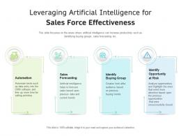 Leveraging Artificial Intelligence For Sales Force Effectiveness