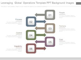 Leveraging Global Operations Template Ppt Background Images