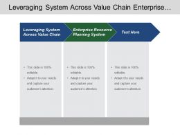 Leveraging System Across Value Chain Enterprise Resource Planning System