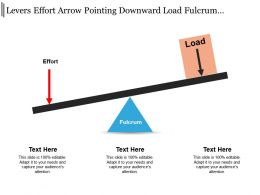 Levers Effort Arrow Pointing Downward Load Fulcrum Balancing