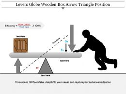 Levers Globe Wooden Box Arrow Triangle Position