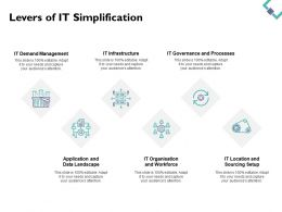 Levers Of It Simplification Demand Management Ppt Powerpoint Presentation Gallery Slides