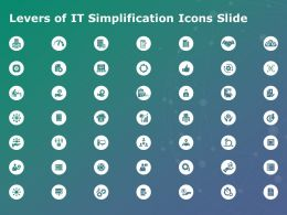 Levers Of It Simplification Icons Slide Growth H3 Ppt Powerpoint Presentation Show Format
