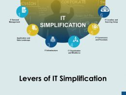 Levers Of It Simplification Management Infrastructure Ppt Powerpoint Presentation Ideas Graphics