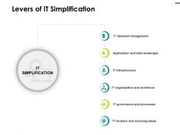 Levers Of IT Simplification Management Ppt Powerpoint Presentation Styles Objects