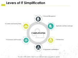 Levers Of It Simplification Ppt Powerpoint Presentation Pictures Design Inspiration