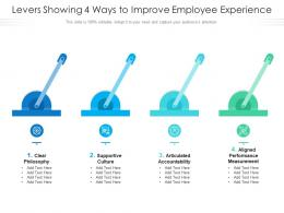 Levers Showing 4 Ways To Improve Employee Experience