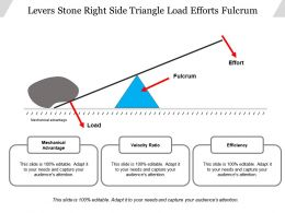 Levers Stone Right Side Triangle Load Efforts Fulcrum