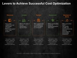 Levers To Achieve Successful Cost Optimization Ppt Summary Structure